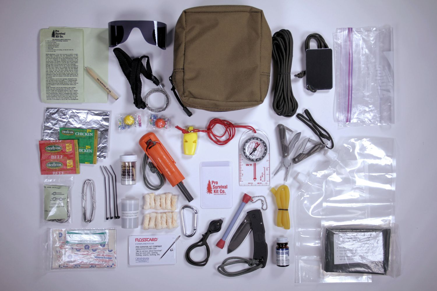 Survival Kit Guide