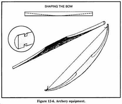 Projectile Survival Weapons - Bow